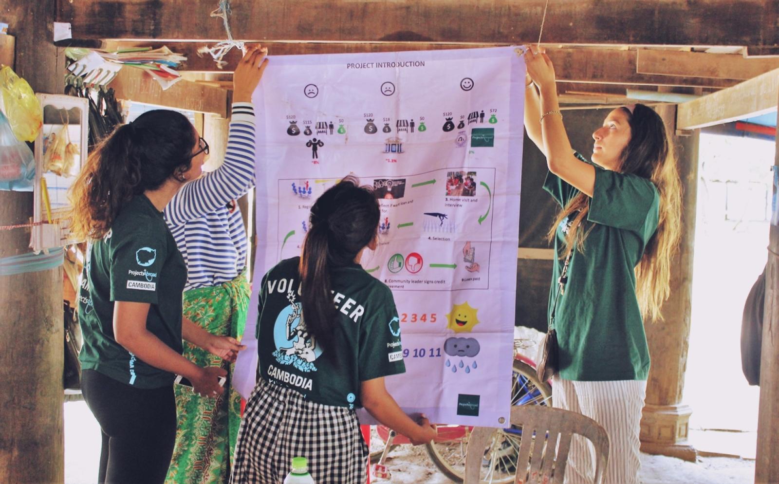 高校生ボランティアがマイクロファイナンスのビジネスワークショップの準備に努める